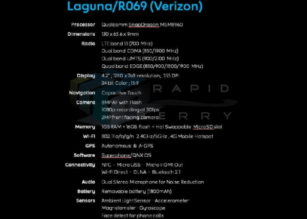 BlackBerry Laguna specs leaked