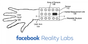 Facebook Acquires Startup Developing AI Finger Tracking Armband (Video)