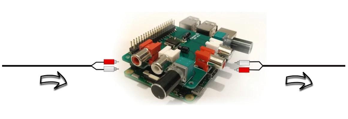 audio-injector-raspberry-pi-sound-card