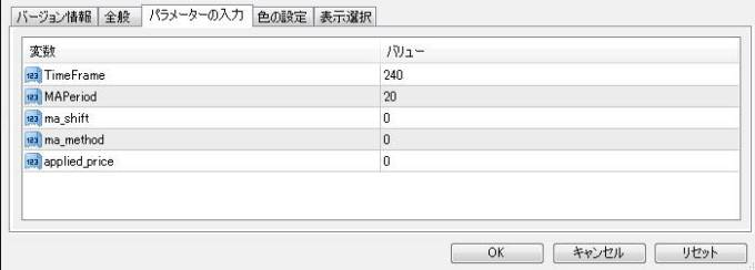 「MTF_MovingAverage」数値の設定