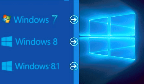 is windows 7 still good,is windows 7 still good 2019,is windows 7 still ok to use,how long is windows 7 going to be supported,should i upgrade windows 7 to 10,should i upgrade windows 7,should i upgrade windows 7,should i upgrade windows 7 pro to windows 10