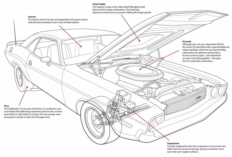 Technical Illustrators.org