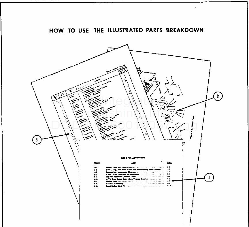 DOD-M-86001 Manual, Technical, Con