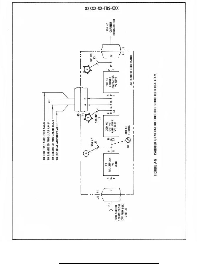 MIL-DTL-24784-7 Technical Repair Standards \(Trs\) For