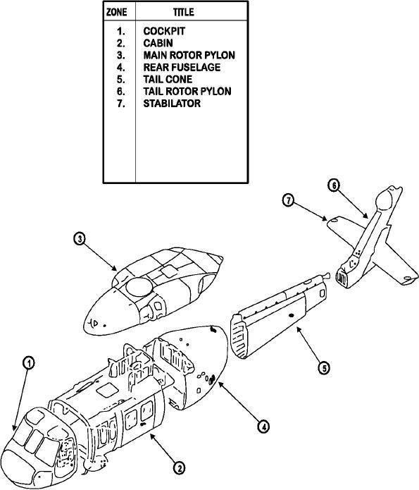 MIL-DTL-87158 Technical Manuals: Aircraft Battle Damage