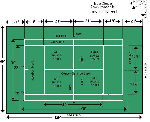 measurement of tennis court with diagram 13 pin towbar wiring paint anti slip coloured for outdoor size