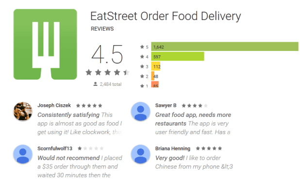 Famous food delivery app