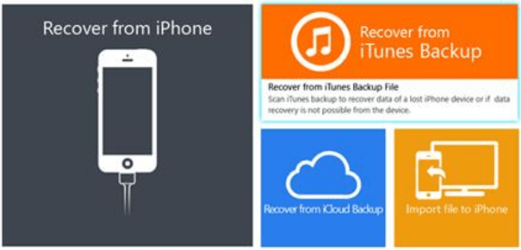 How To Extract Files from Encrypted iPhone Backups | iPhone