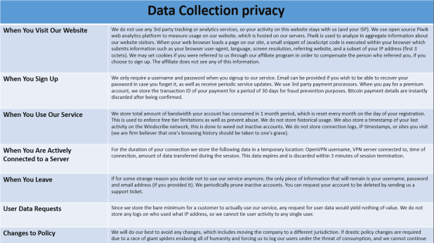 Windscribe data collection privacy features.