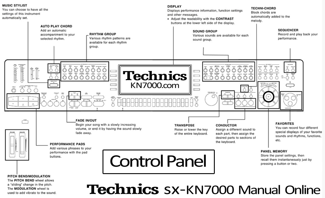 Technics KN7000 :: KN7000 Online Manual
