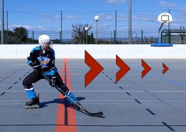 Comment freiner au roller hockey - Freinage classique - Technique Hockey