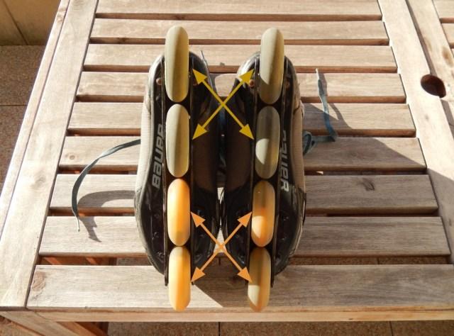 Roller hockey - Montage Hi-Lo - Permutation des roues
