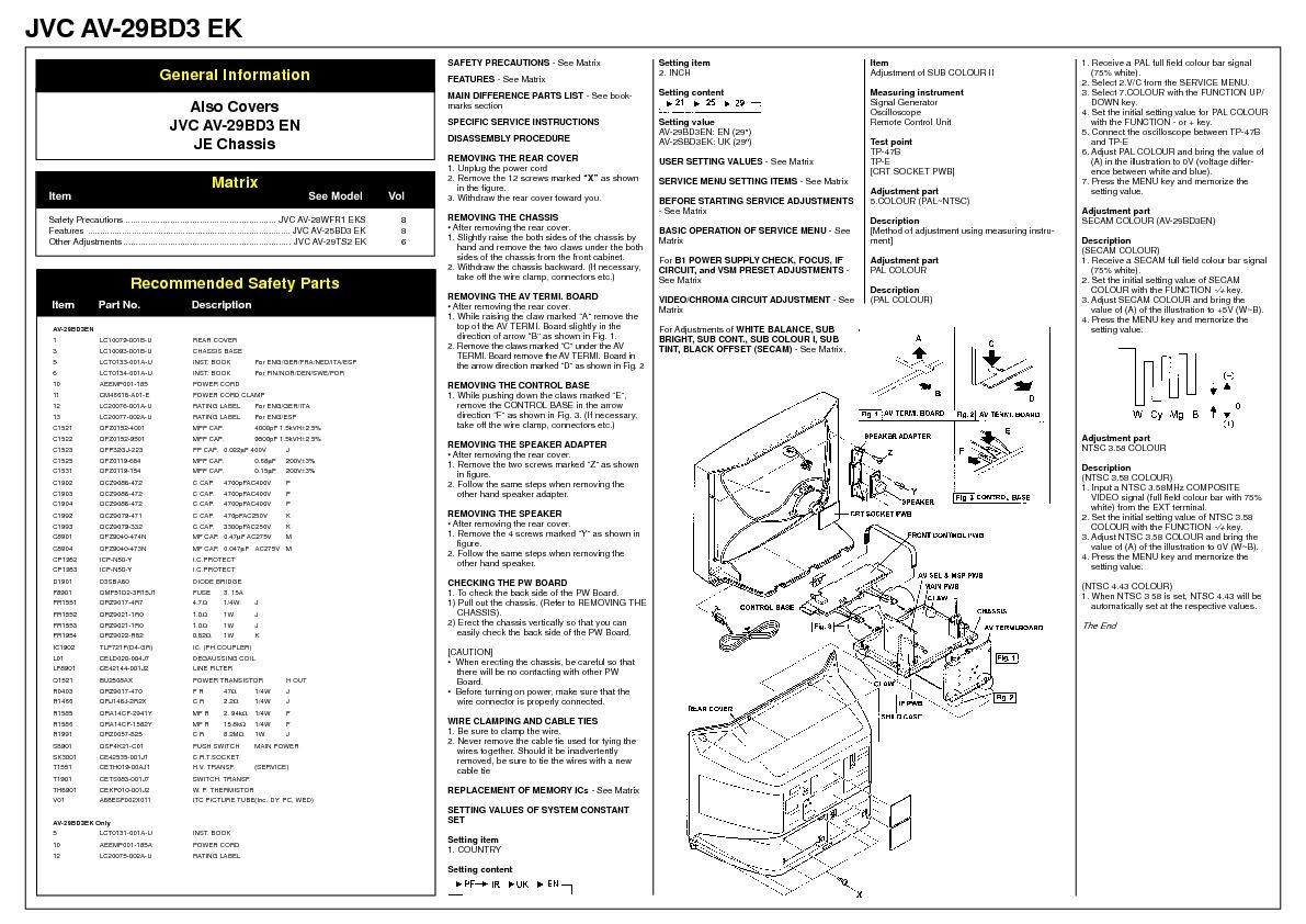 Download Jvc Av 29bd3exje Service Diagram Free Manual