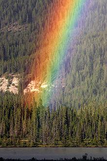 Couleur D Un Arc En Ciel : couleur, Arc-en-ciel, Définition, Explications