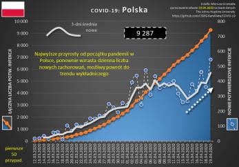 covid-7-pl-20200419