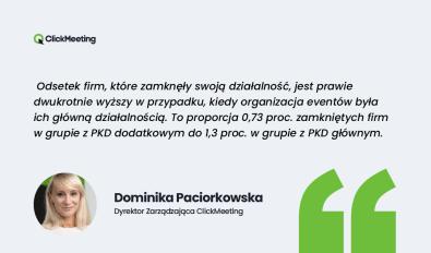 Dominika_Paciorkowska_-_wypowiedz
