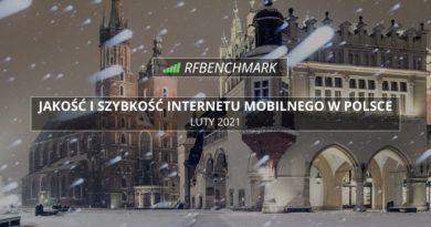 RFBenchmark.pl luty 2021