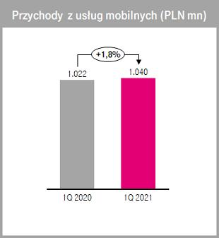 pl_msr