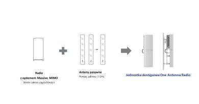 Samsung One Antenna Radio