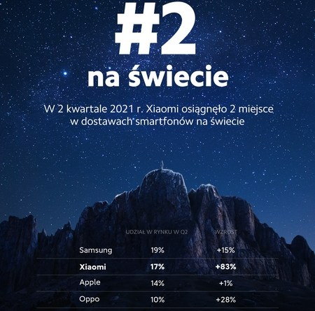 Xiaomi #2