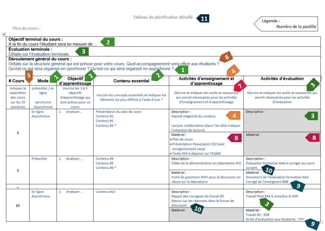 Blanchard, J.C. (s.d.). La formation à distance: Le guide de l'enseignant. Repéré à https://consortiumcollegial.ca/media/4886/guide-fad.pdf