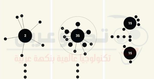 صور من داخل لعبة aa 2