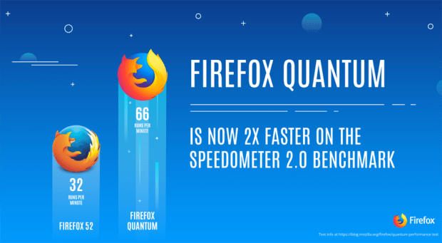 تحميل متصفح Firefox Quantum الجديد FFQuantumBeta.png?re