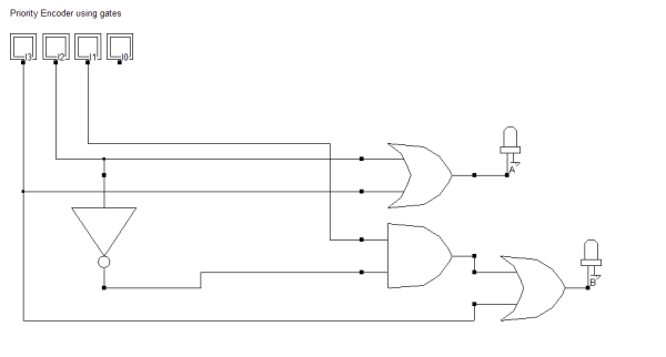 4:2 Priority encoder using Gates