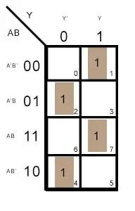 full adder truth table 1