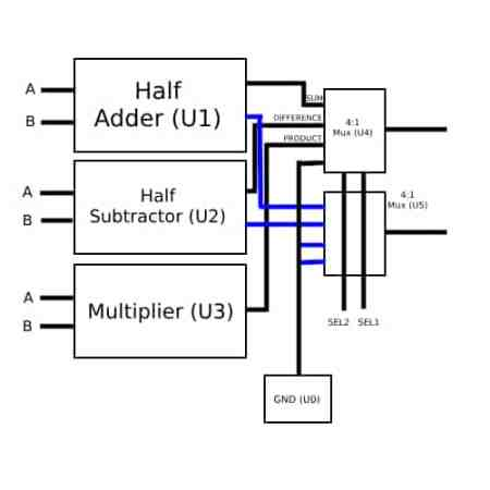 ALU VHDL Coding