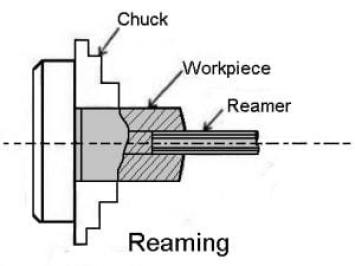 Reaming-operation on lathe