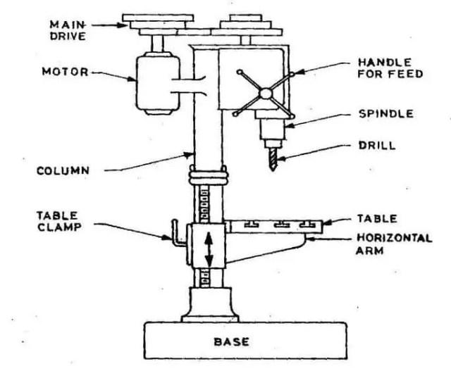 Upright-drilling-machine