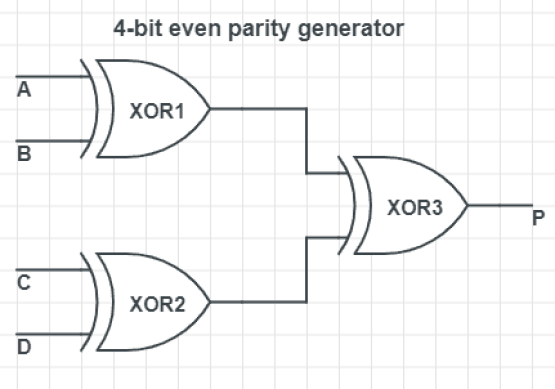 4-bit even parity generator circuit