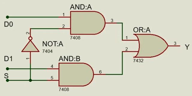 2x1 logical diagram