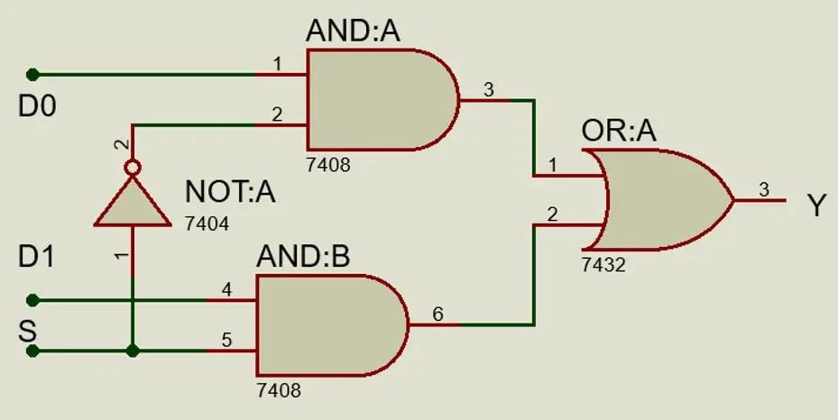 Verilog Code For 2 1 Multiplexer Mux All Modeling Styles