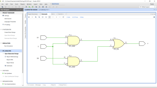RTL schematic for 2x1 MUX