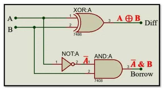 Logic Diagram for Half Subtractor Circuit
