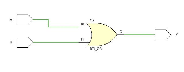 This picture shows the schematic diagram for OR gate.
