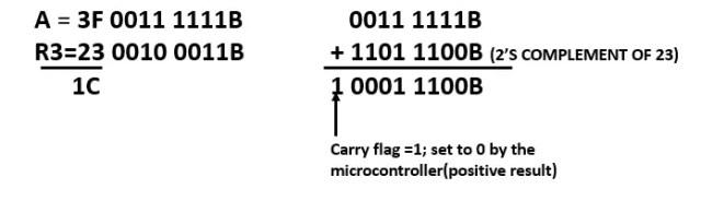 subtaction_in_8051
