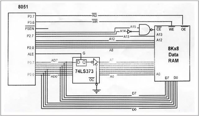 Circuit diagram to interface extermal data RAM to 8051