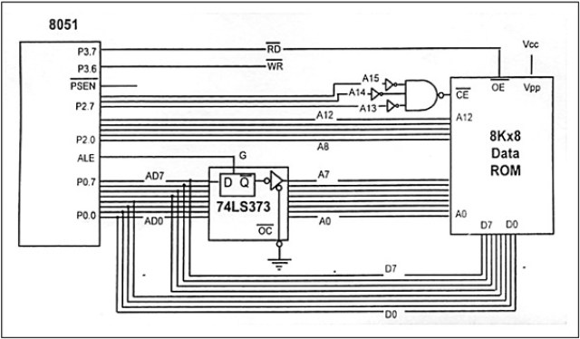 Circuit diagram to interface extermal data ROM to 8051