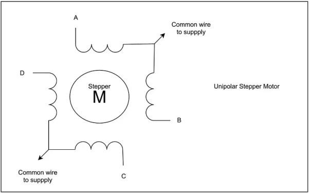 Unipolar Stepper Motor