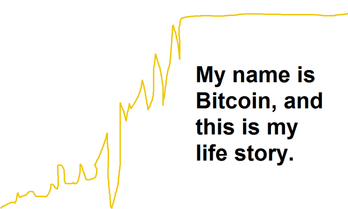 Why You Should Invest In Bitcoin
