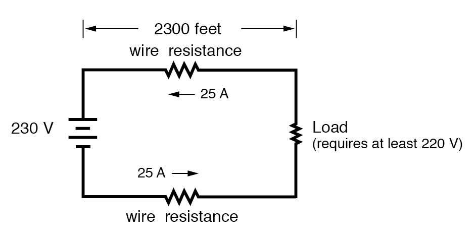12.5 Specific Resistance