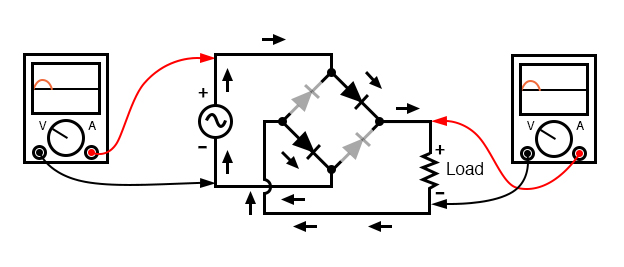 3.4 Rectifier Circuits