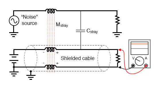 7.1 Introduction to Mixed-Frequency AC Signals