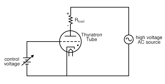 7.2 Gas Discharge Tubes