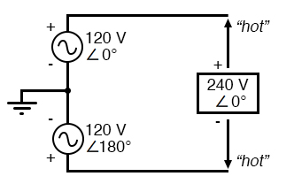 10.1 Single-phase Power Systems