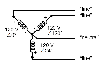 10.5 Three-phase Y and Delta Configurations