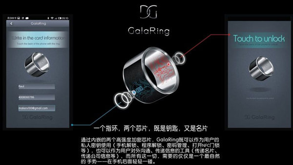 galaring